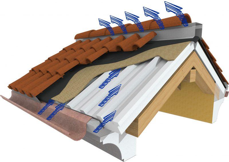 struttura e materiali dei tetti ventilati
