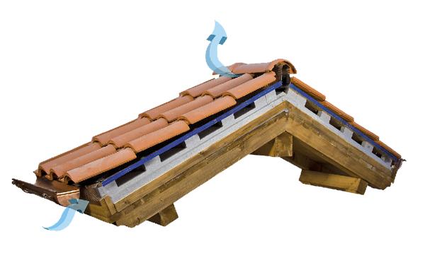 materiali e struttura dei tetti ventilati
