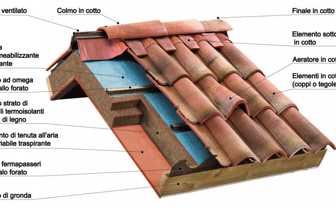 I vantaggi di installare un Tetto Ventilato nella tua casa